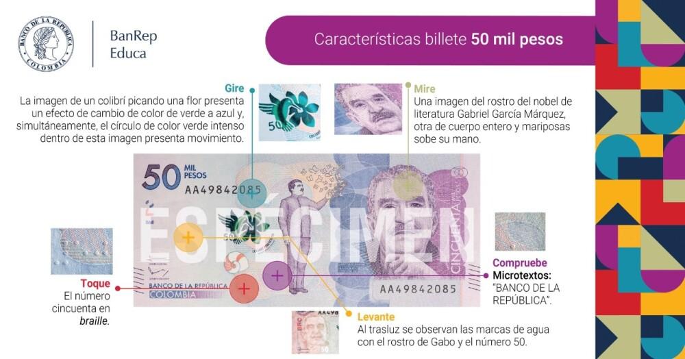 Características de un billete de 50.000 pesos colombiano
