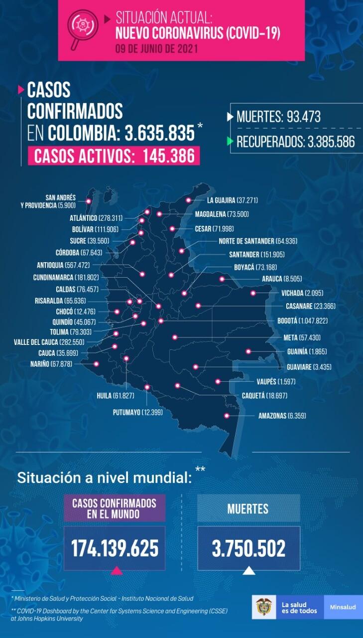 Mapa casos fallecidos por COVID-19 Colombia 9 de junio.jpeg