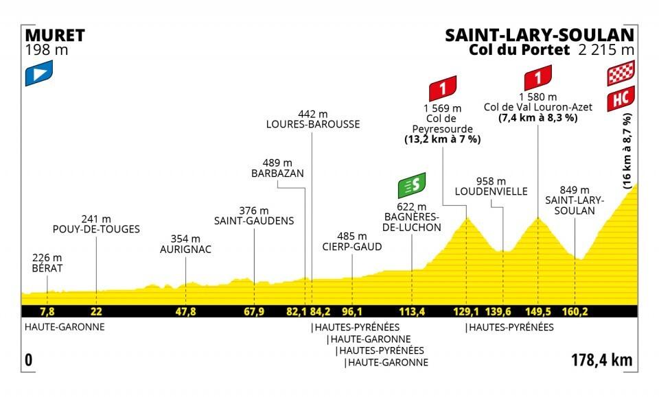Tour de Francia 2021-etapa-17