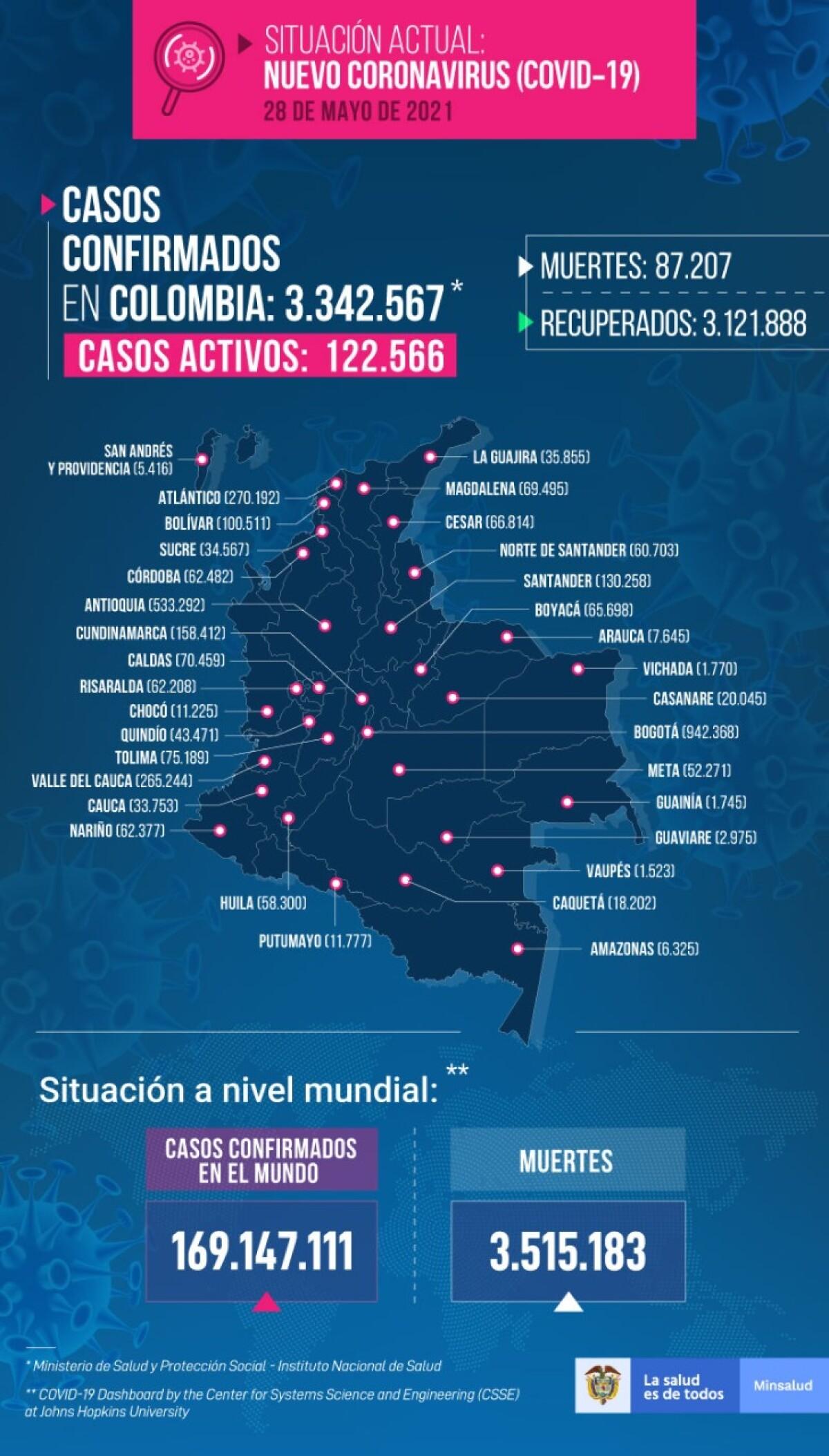 Mapa confirmado de COVID-19 en Colombia 28 de mayo de 2021.jpeg