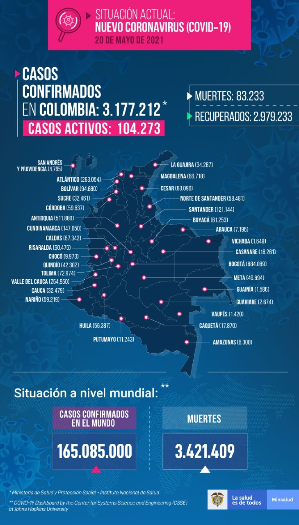 Mapa COVID 20/05