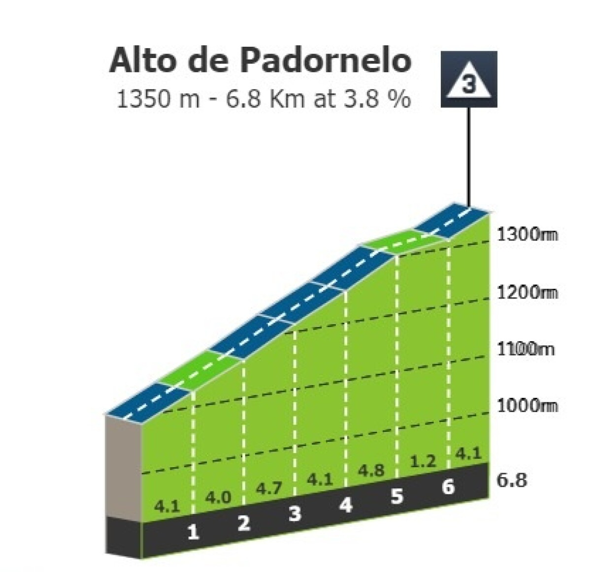 Alto de Padornelo.jpg