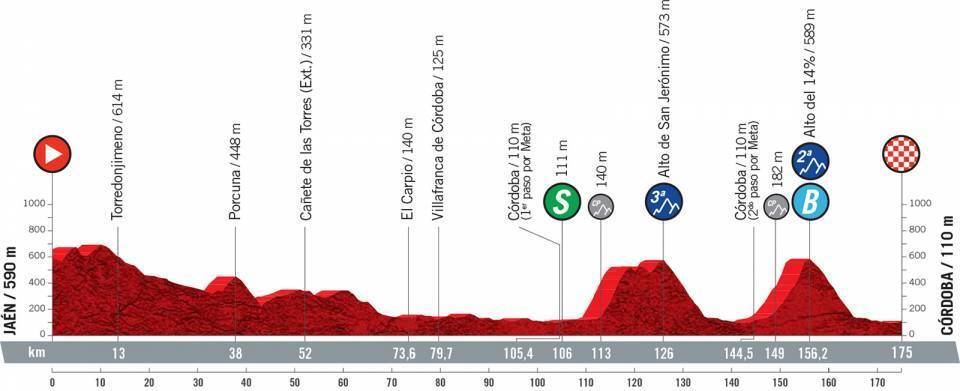 etapa-12-vuelta-a-españa-2021