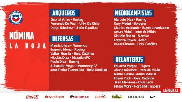 Convocados Chile.jpeg