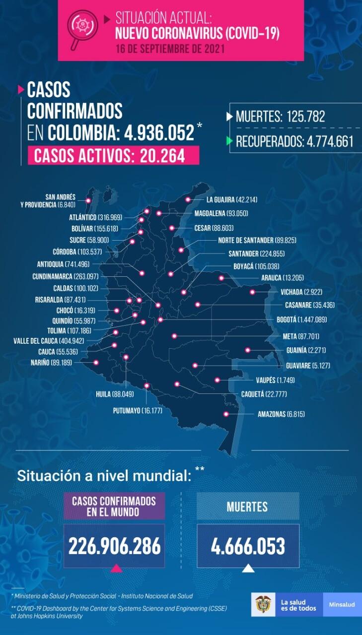 Mapa de casos de COVID-19 en Colombia del 16 de septiembre de 2021