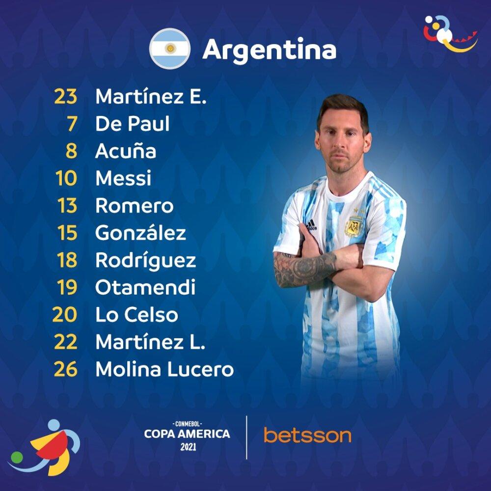 Argentina-alineacion-copa-america