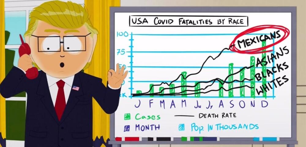 648539_South Park, Pandemic special (2020)