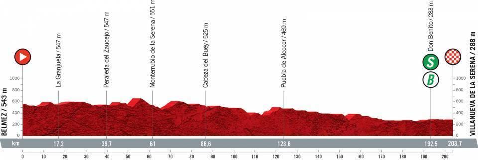 etapa-13-vuelta-a-españa-2021