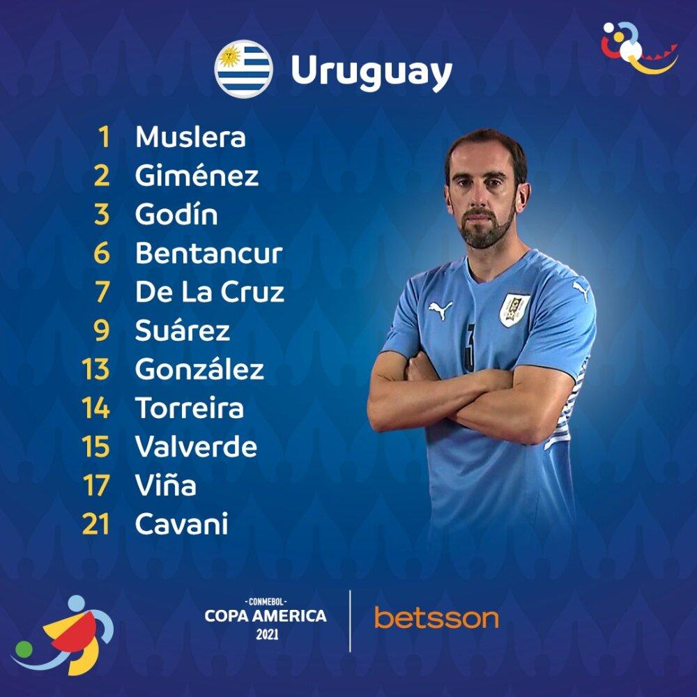uruguay-alineacion-vs-argentina