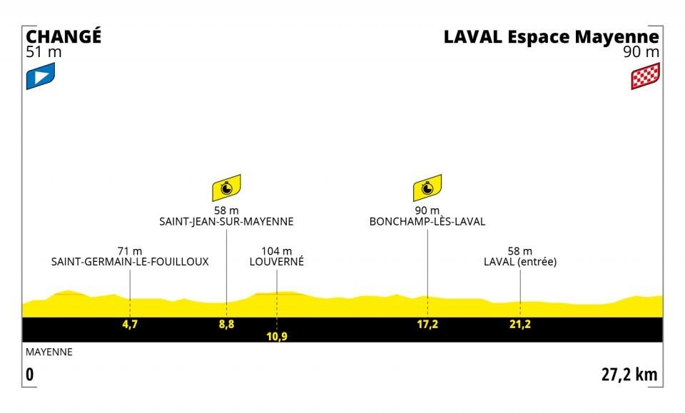 Tour de Francia 2021-etapa-5