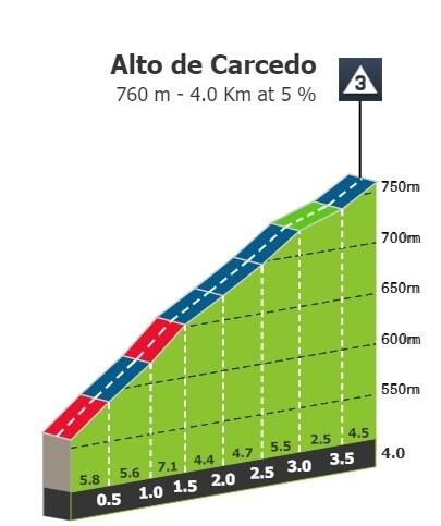 Alto de Carcedo.jpg