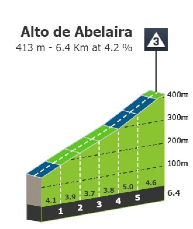 Alto de Abelaira.jpg