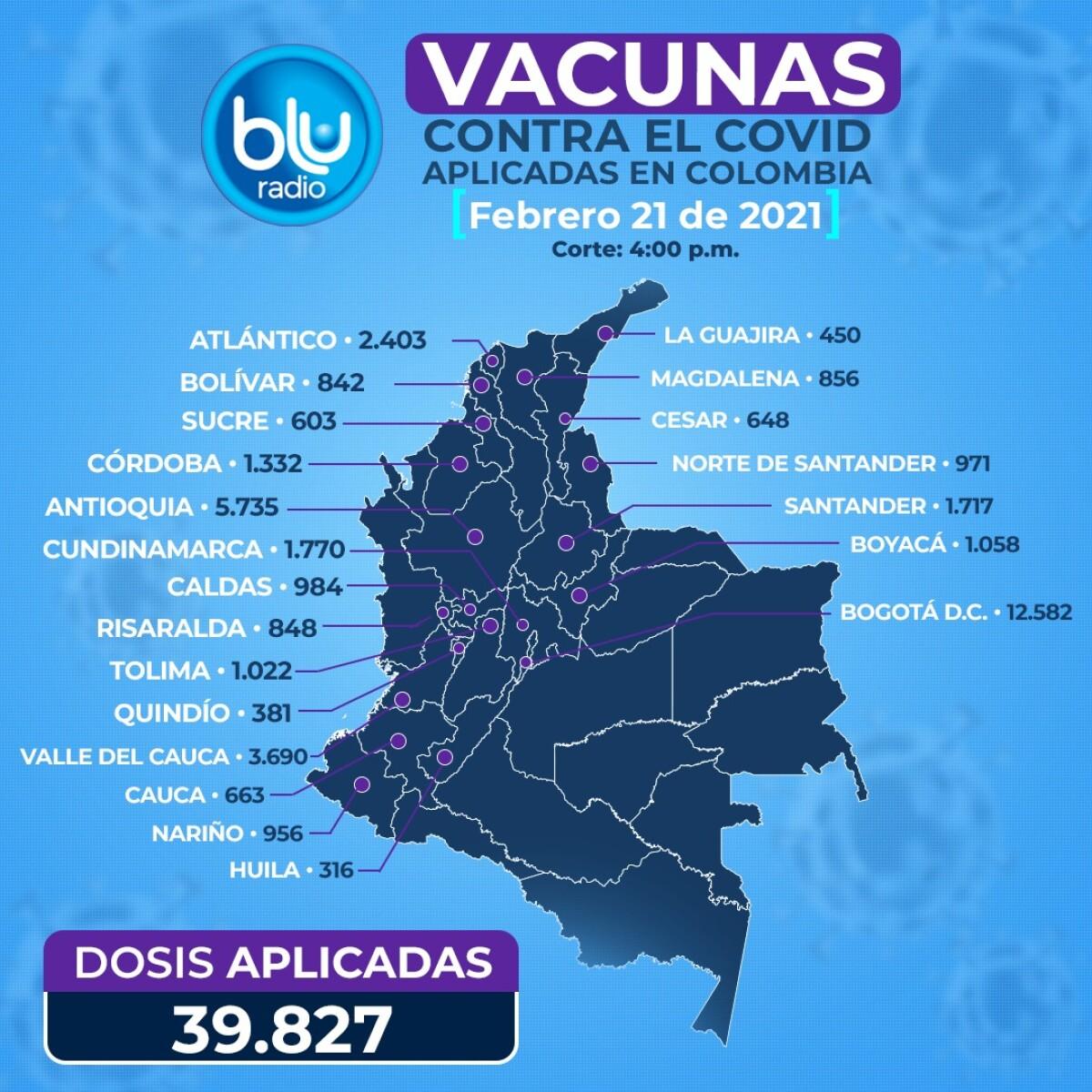 Vacunas 21 de Febrero.jpeg