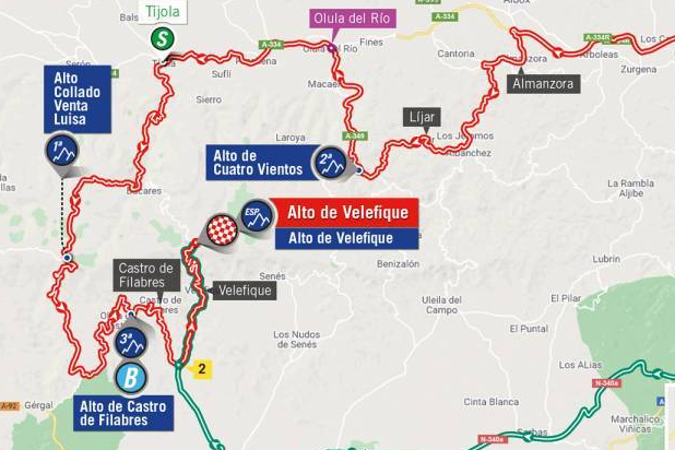 Así será la etapa 9 de la Vuelta a España 2021.