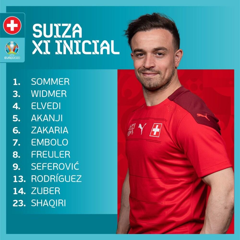 Alineación de Suiza