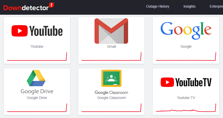 Falla mundial en Youtube Gmail