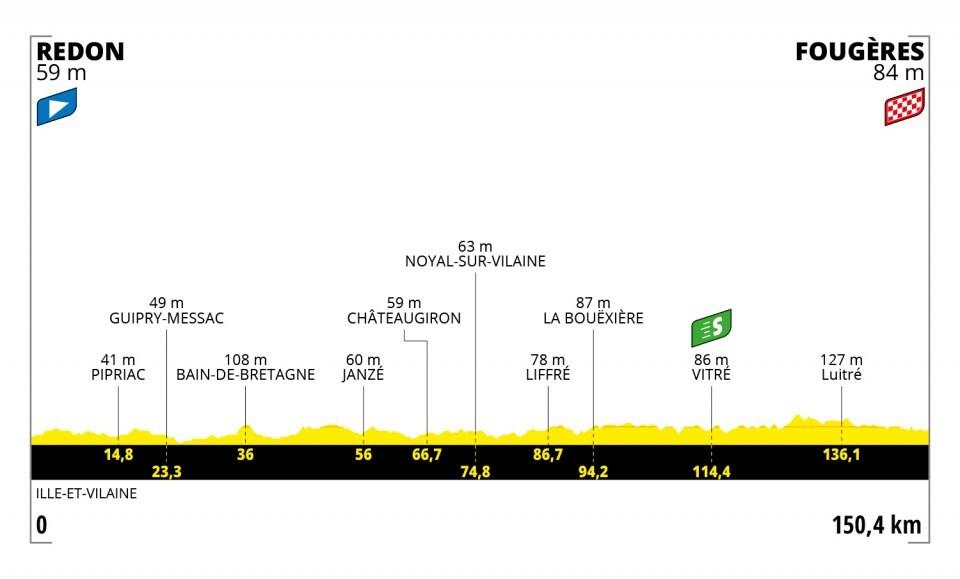 Tour de Francia 2021-etapa-4
