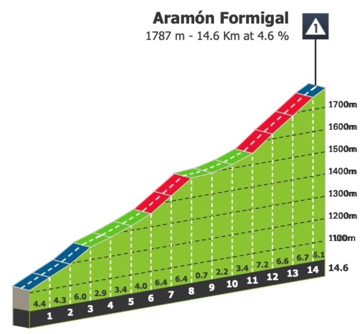 Aramón Formigal.jpg