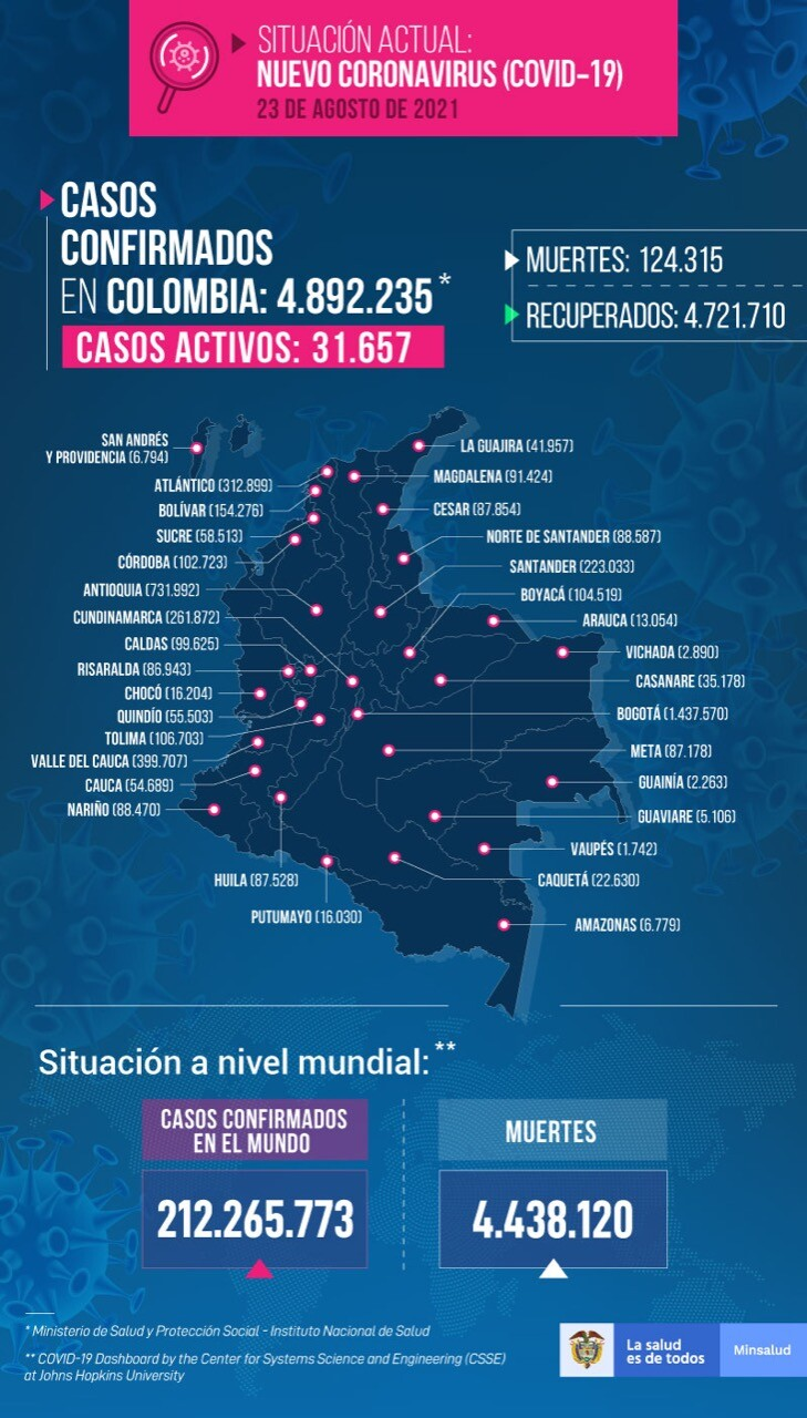 Mapa de casos de COVID-19 en Colombia 23 de agosto de 2021