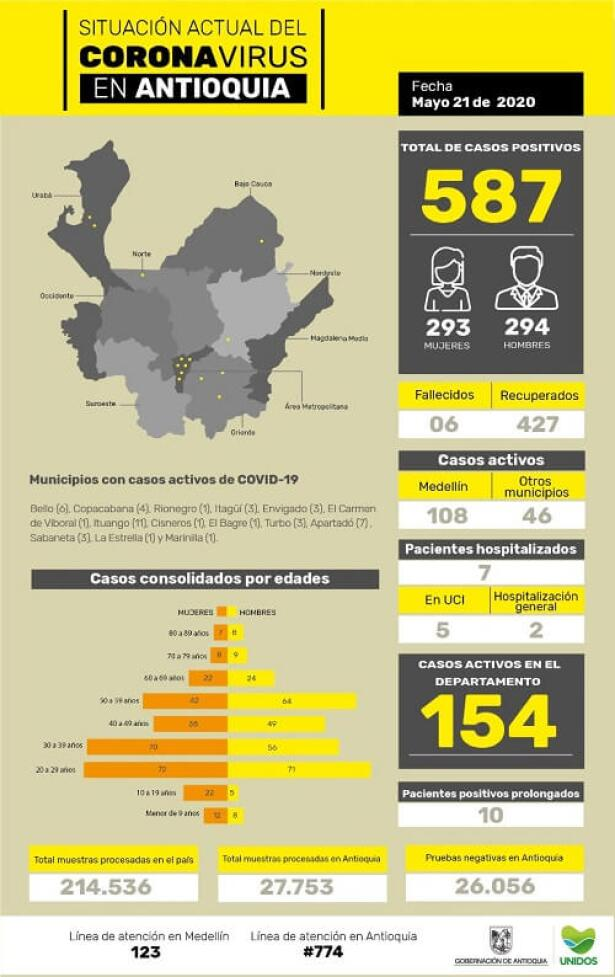coronavirus_en_antioquia_21_de_mayo.jpg