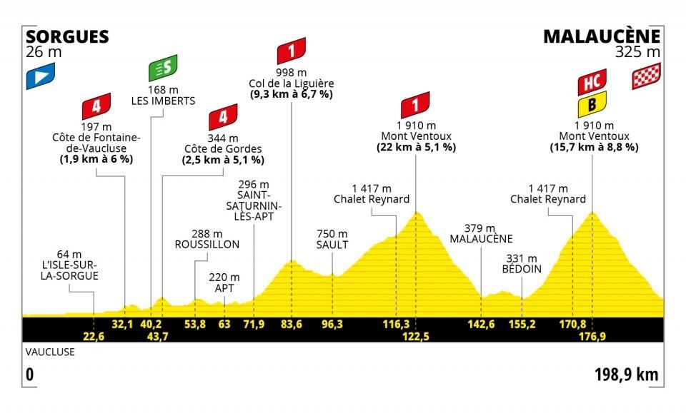 Tour de Francia 2021-etapa-11