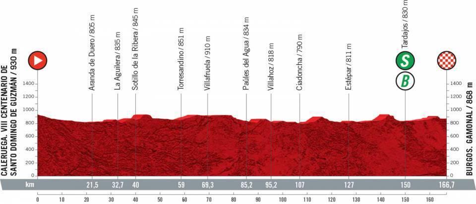etapa-2-vuelta-a-españa-2021