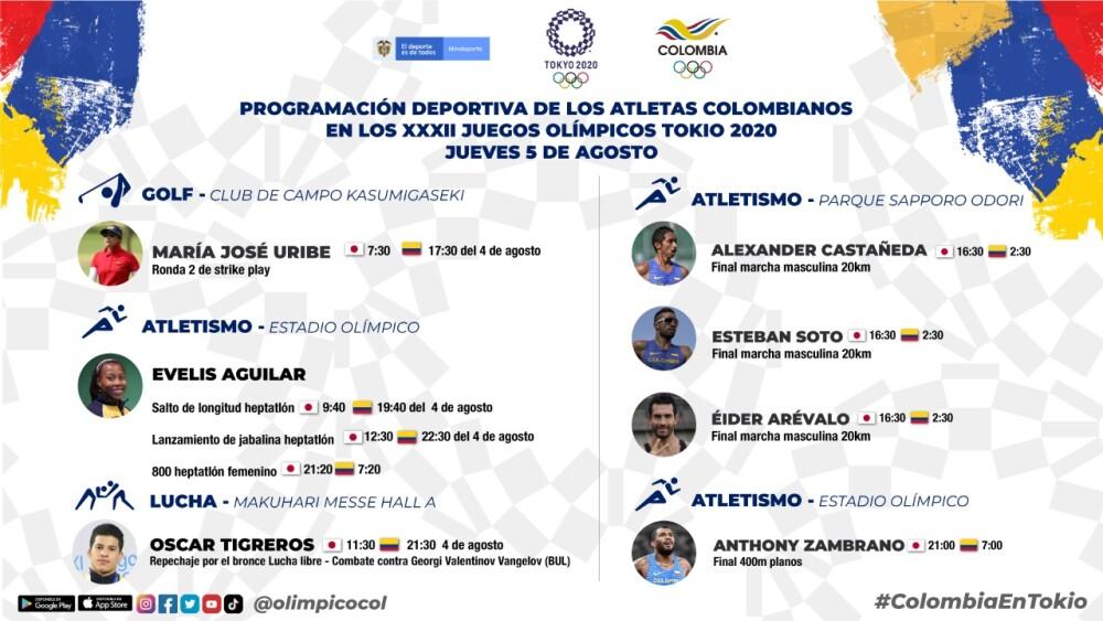 Horarios deportistas colombianos Tokio 2020 5 de agosto
