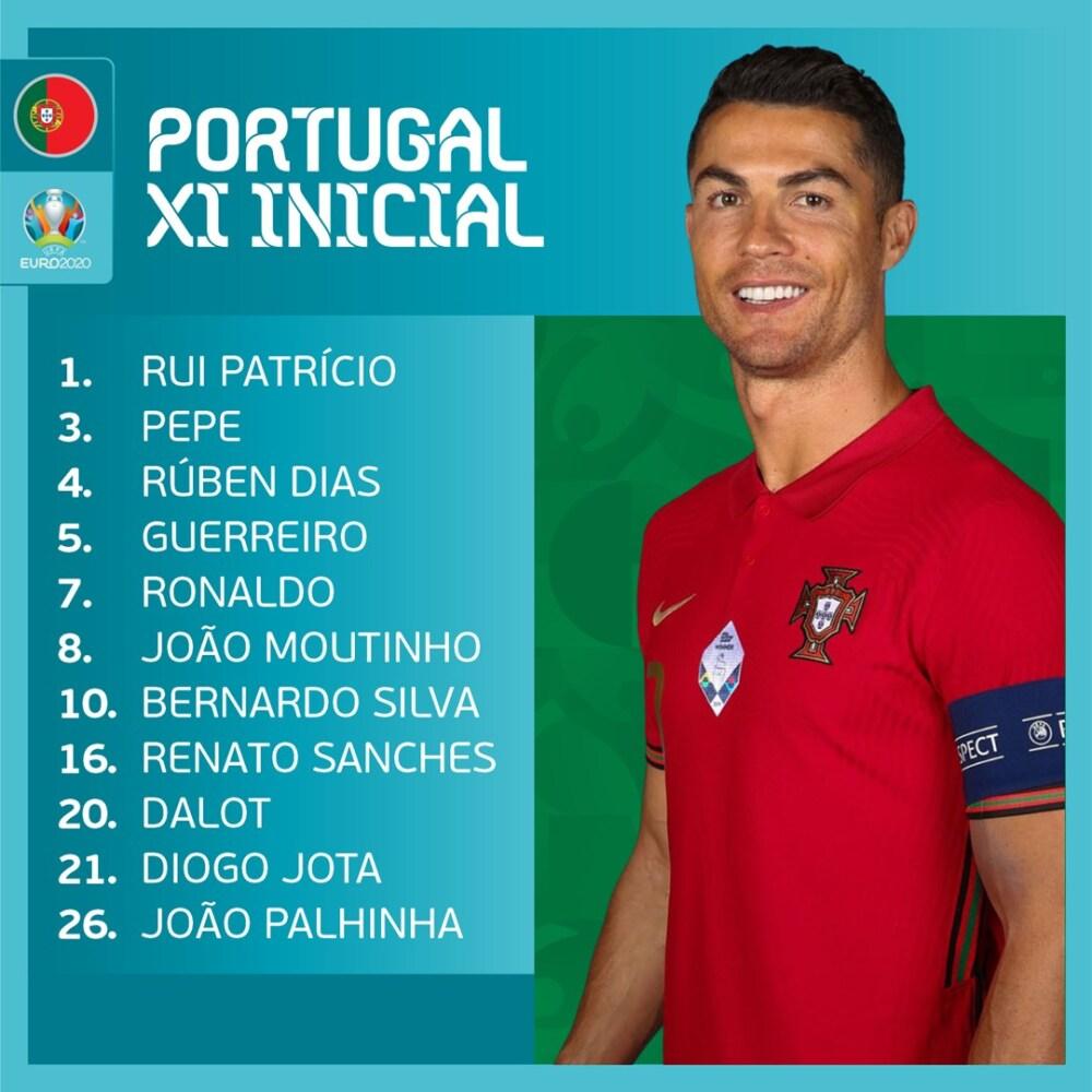 Alineaciones Portugal