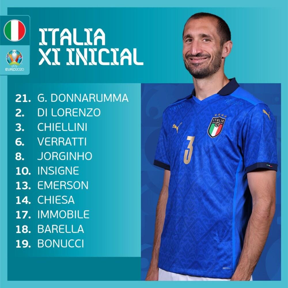 alineación-de-italia