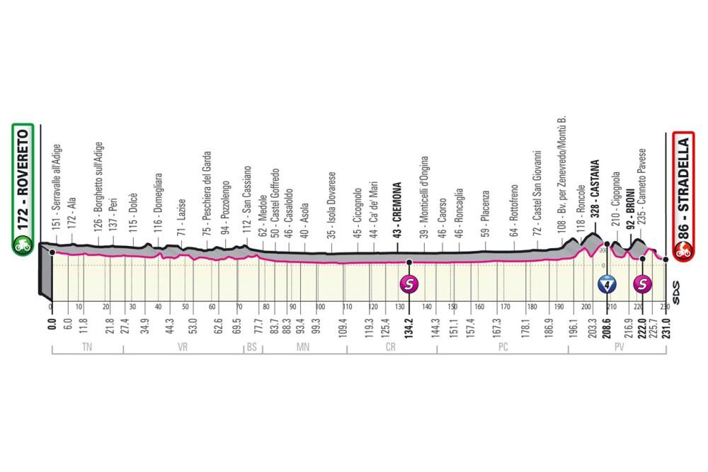 Etapa 18 Giro de Italia 2021