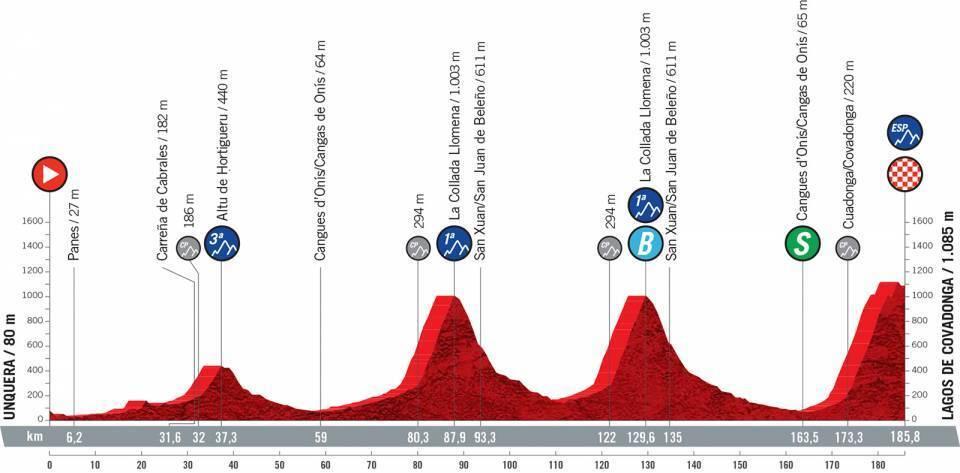 etapa-17-vuelta-a-españa-2021