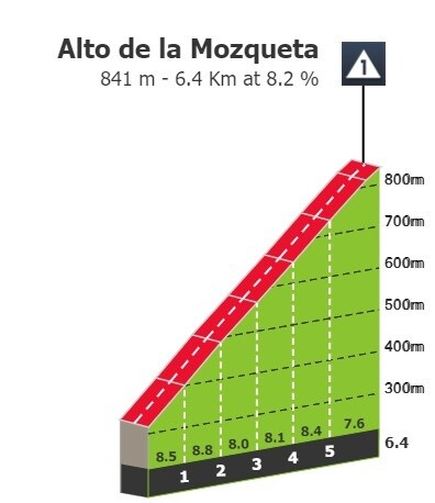 Alto de la Mozqueta.jpg