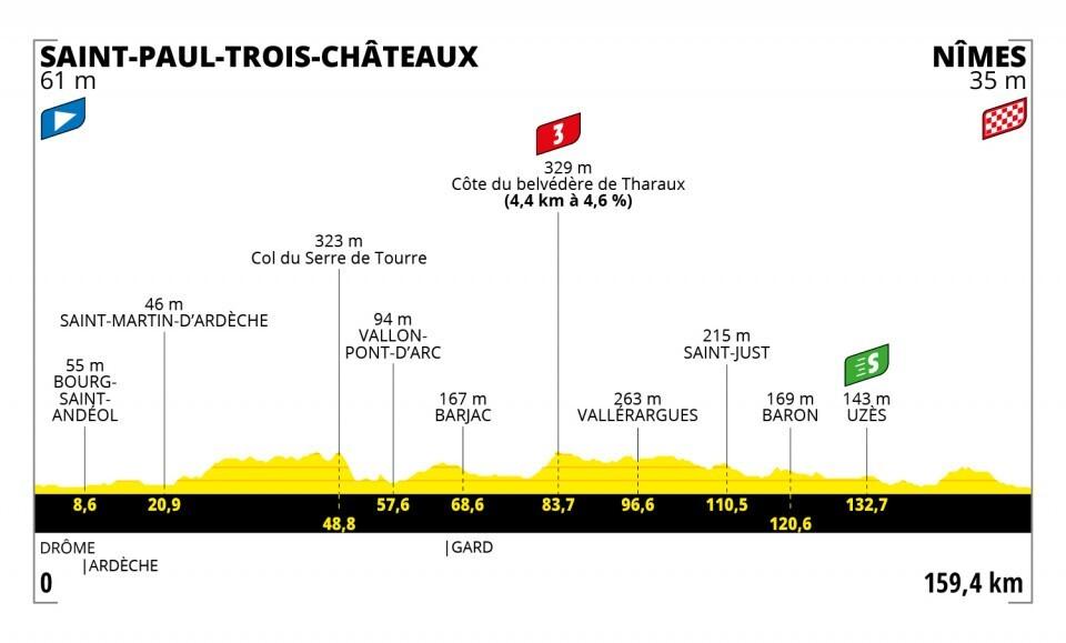 Tour de Francia 2021-etapa-12