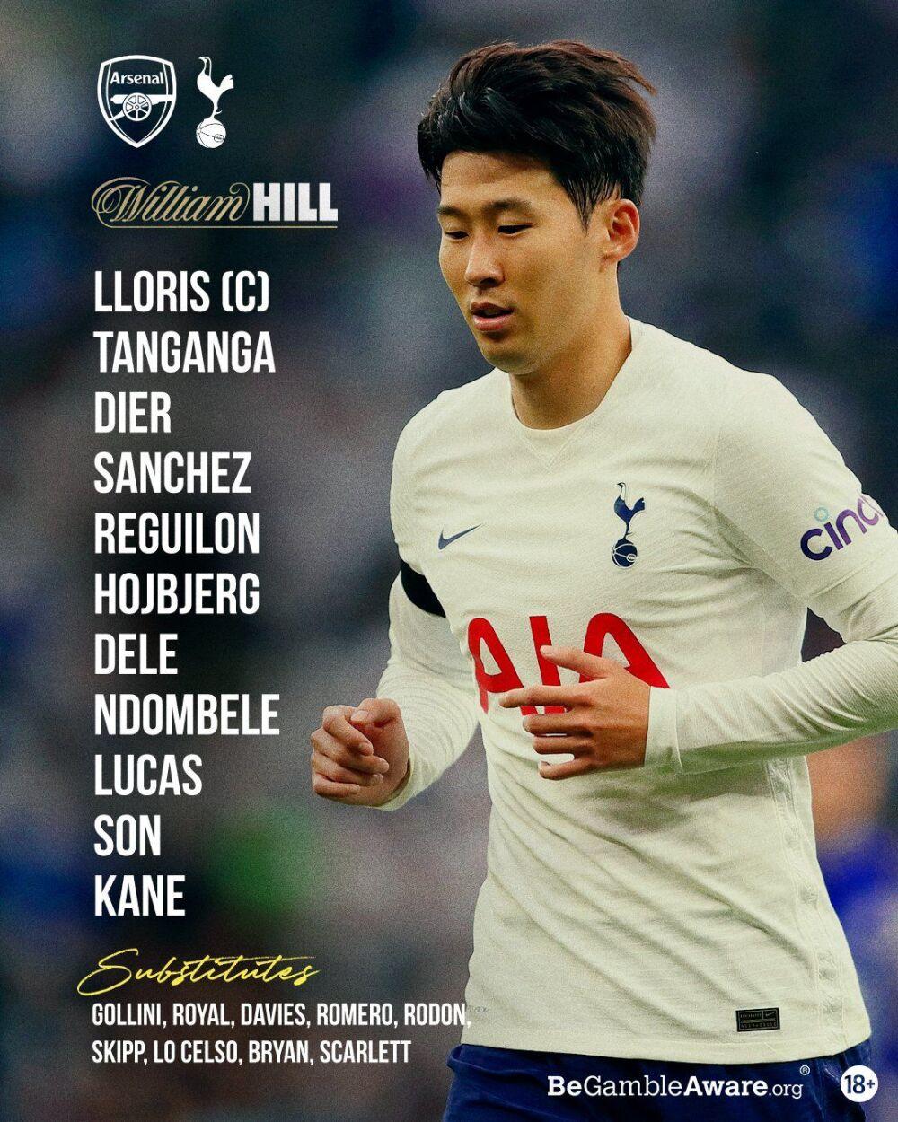 Titulares Tottenham vs Arsenal