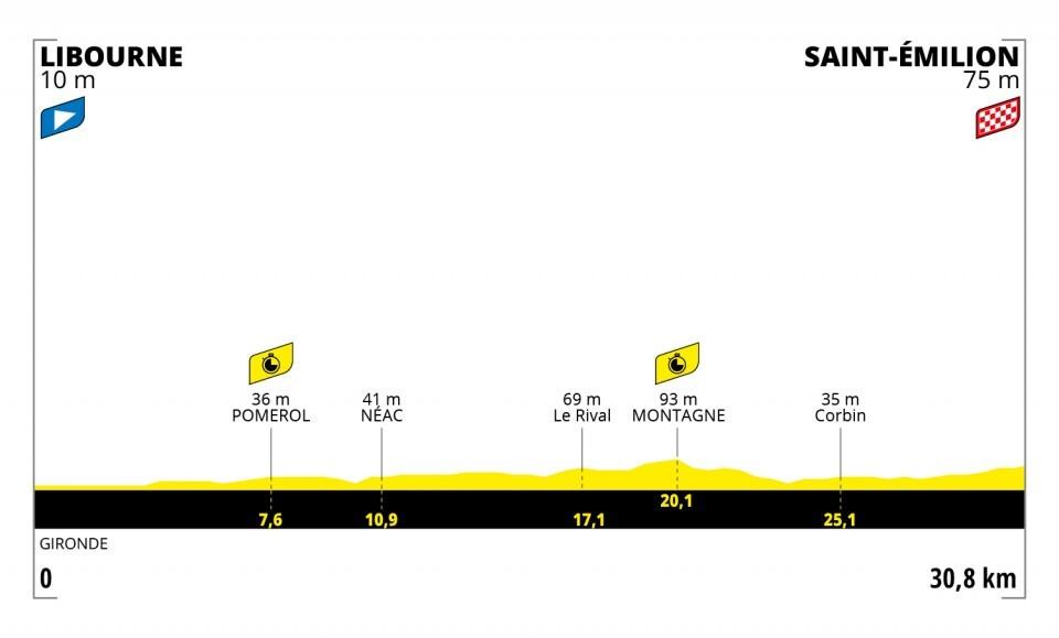 Tour de Francia 2021-etapa-20