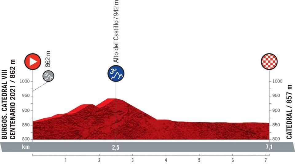 etapa-1-vuelta-a-españa-2021