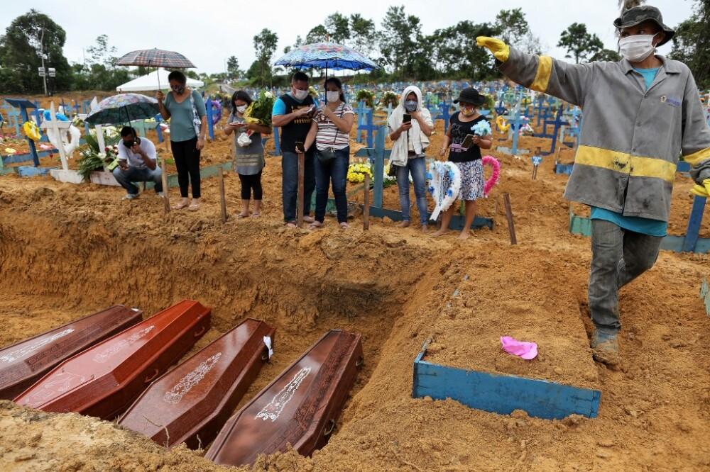 Muertos COVID en Brasil