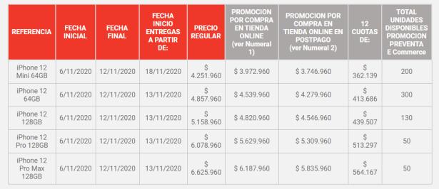 Precio del iPhone 12 en Colombia