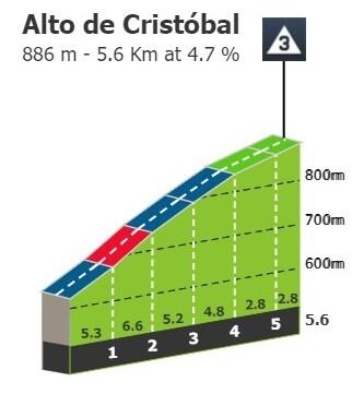 Alto de Cristóbal.jpg