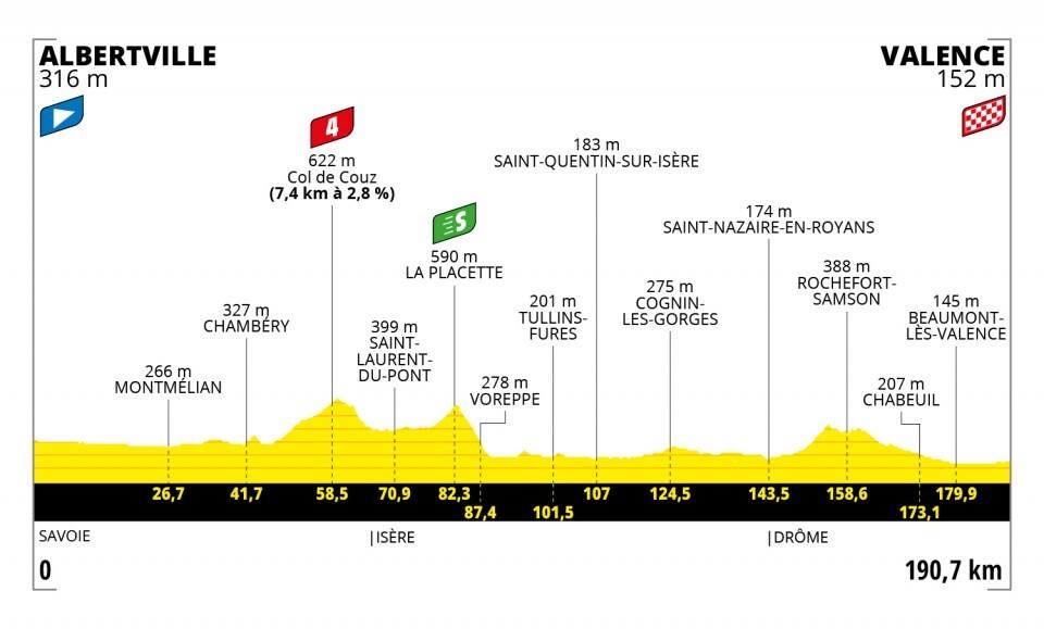 Tour de Francia 2021-etapa-10